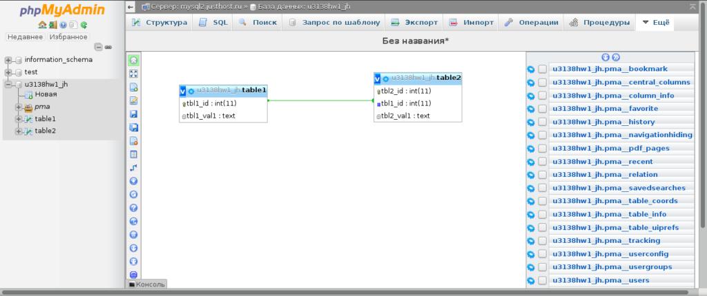 Как связать в phpmyadmin две таблицы в